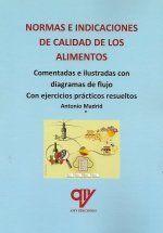 NORMAS E INDICACIONES DE CALIDAD DE LOS ALIMENTOS